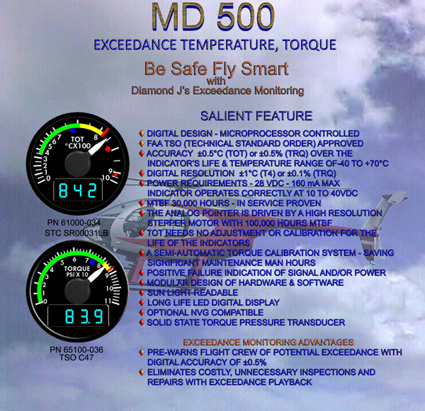 md500page